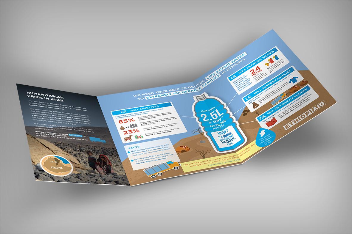 Sand2Snow Adventures website screenshots